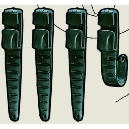PETZL Crochlamp L